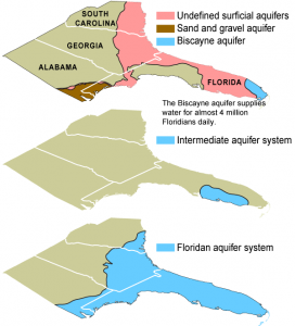 Aquifer sequence graphic