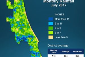 Map of monthly rainfall for July 2017