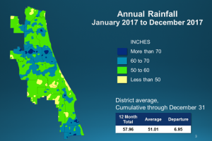 Map of Annual rainfall for January 2107 to December 2017