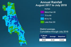 Map of annual rainfall from August 2017 to July 2018