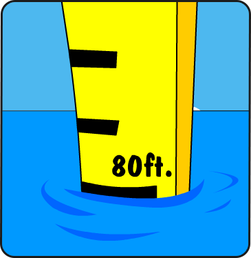 Illustration of a ruler in water