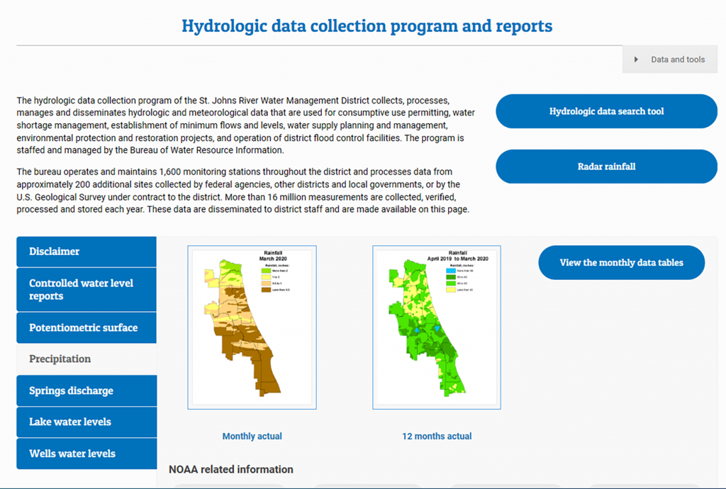 Screenshot of the Hydrologic data page