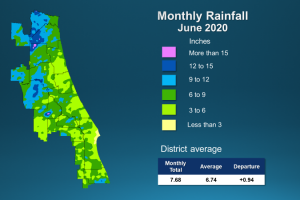 A map illustrates rainfall conditions in June across the St. Johns River Water Management District