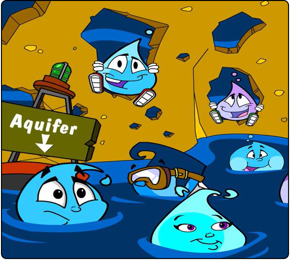 Illustrations of water drops in an aquifer